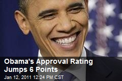 Obama&#39;s Approval Rating Jumps 6 Points