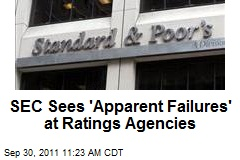 SEC Sees &amp;#39;Apparent Failures&amp;#39; at Ratings Agencies