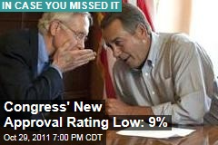 Congress' Approval Rating 9%; President Obama at 46% in CBS/NYT Poll