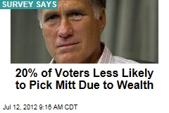 20% of Voters Less Likely to Pick Mitt Due to Wealth