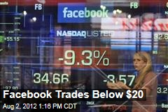 Facebook Trades Below $20
