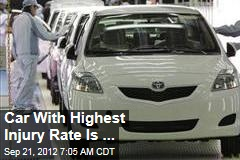 Car With Highest Injury Rate Is ...