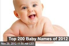 Top 200 Baby Names of 2012