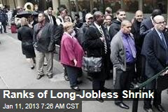 Ranks of Long-Jobless Shrink