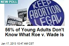 56% of Young Adults Don't Know What Roe v. Wade Is