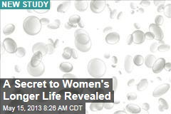 A Secret to Women&amp;#39;s Longer Life Revealed