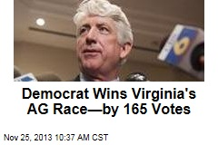 Democrat Wins Virginia's AG Race—by 165 Votes