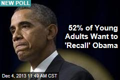 52% of Young Adults Want to 'Recall' Obama