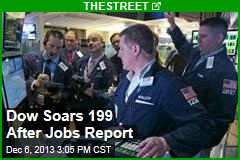Dow Soars 199 After Jobs Report