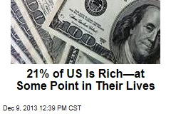 21% of US Is Rich—at Some Point in Their Lives