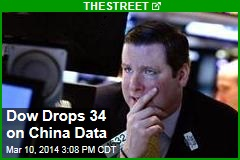 Dow Drops 34 on China Data