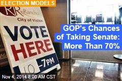 GOP's Chances of Taking Senate: More Than 70%