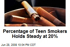 Percentage of Teen Smokers Holds Steady at 20%