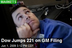 Dow Jumps 221 on GM Filing