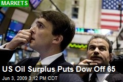 US Oil Surplus Puts Dow Off 65