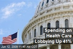Spending on Health Care Lobbying Up 41%