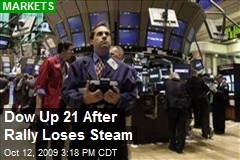Dow Up 21 After Rally Loses Steam