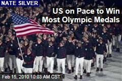 US on Pace to Win Most Olympic Medals